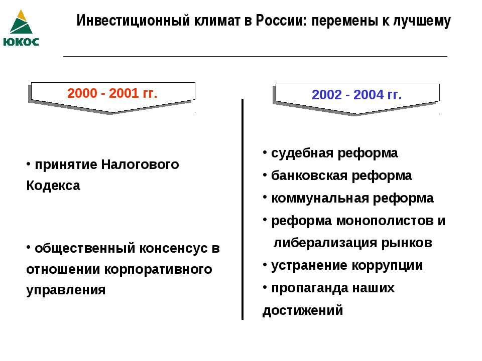 Инвестиционный климат в России: перемены к лучшему принятие Налогового Кодекс...