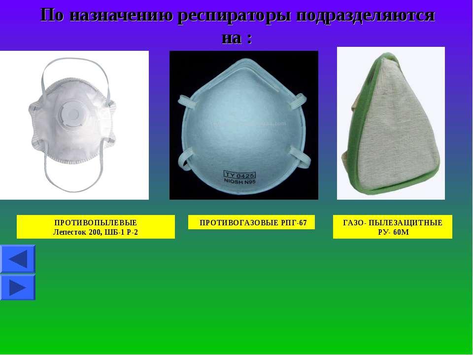 По назначению респираторы подразделяются на : ПРОТИВОПЫЛЕВЫЕ Лепесток 200, ШБ...