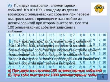 А) При двух выстрелах, элементарных событий 10х10=100, к каждому из десяти во...