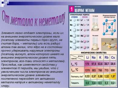 Элемент легко отдает электроны, если их на внешнем энергетическом уровне мало...