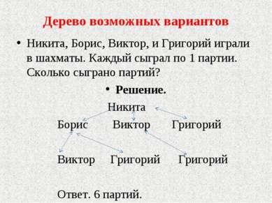 Дерево возможных вариантов Никита, Борис, Виктор, и Григорий играли в шахматы...