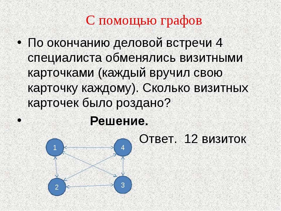 С помощью графов По окончанию деловой встречи 4 специалиста обменялись визитн...