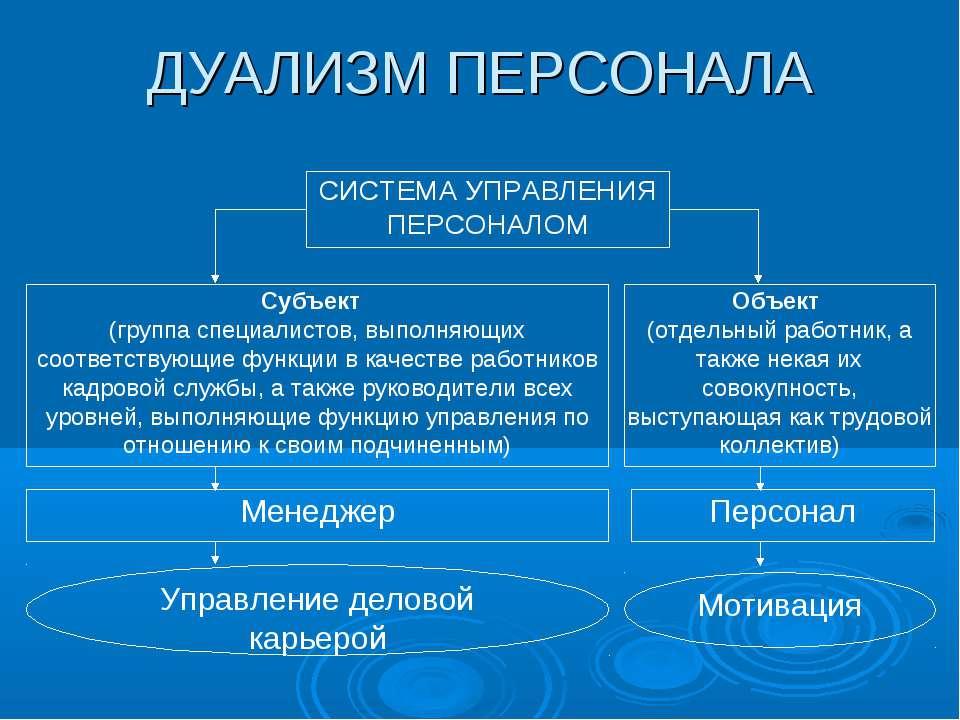 ДУАЛИЗМ ПЕРСОНАЛА