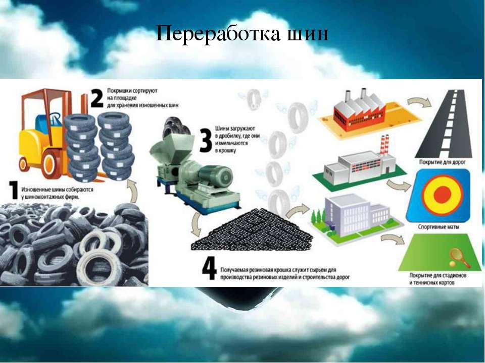 Переработка металлолома