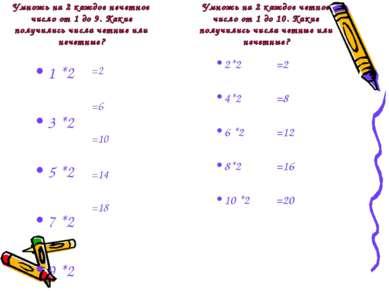 Умножь на 2 каждое нечетное число от 1 до 9. Какие получились числа четные ил...