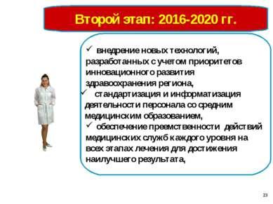 Второй этап: 2016-2020 гг. внедрение новых технологий, разработанных с учетом...