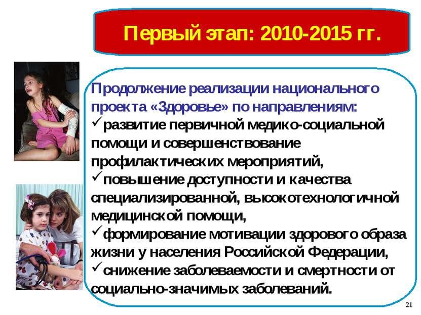 Первый этап: 2010-2015 гг. Продолжение реализации национального проекта «Здор...