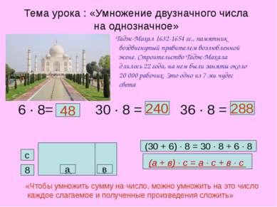 Тема урока : «Умножение двузначного числа на однозначное» Тадж-Махал 1632-165...