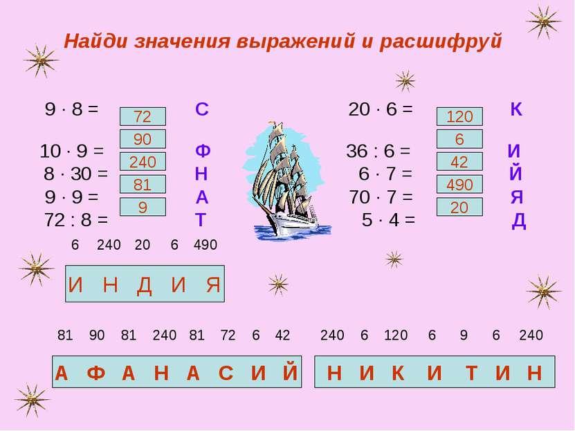 Найди значения выражений и расшифруй 9 ∙ 8 = С 20 ∙ 6 = К 10 ∙ 9 = Ф 36 : 6 =...