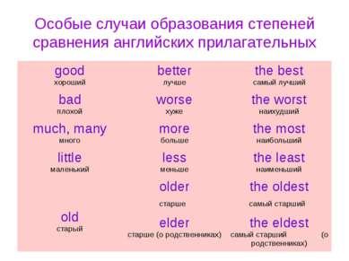 Особые случаи образования степеней сравнения английских прилагательных good х...
