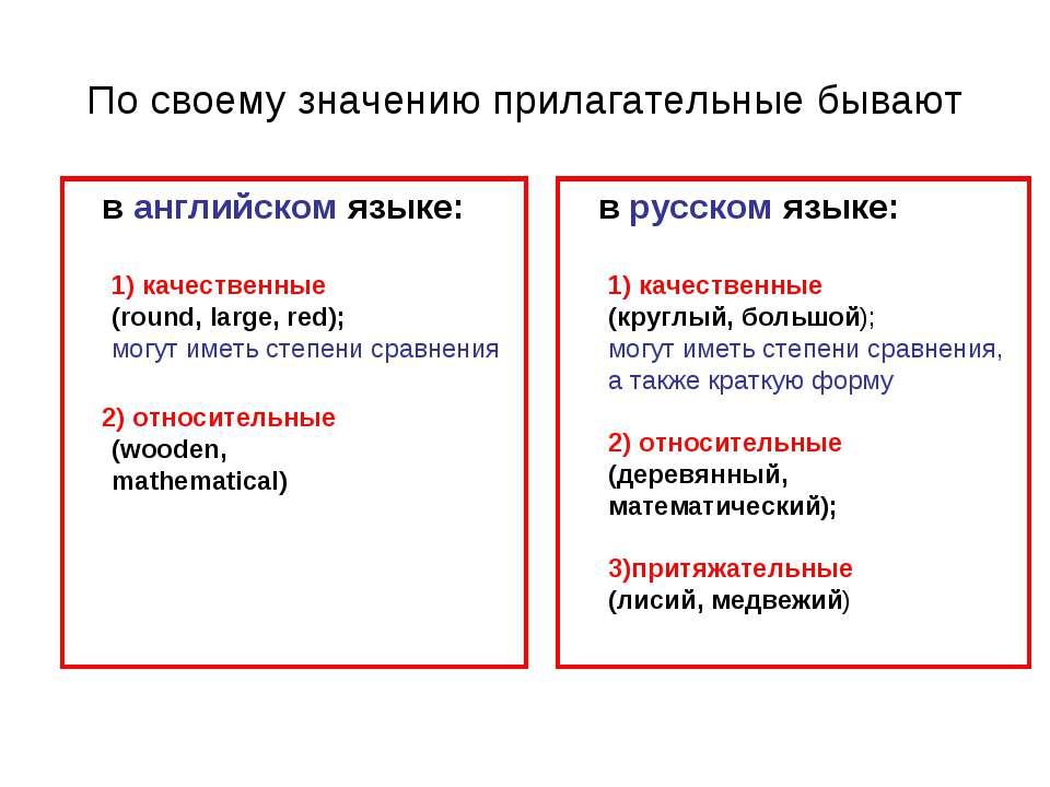 По своему значению прилагательные бывают в английском языке: 1) качественные ...
