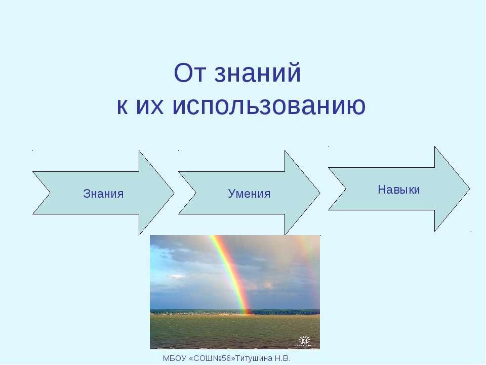 От знаний к их использованию Знания Умения Навыки МБОУ «СОШ№56»Титушина Н.В. .