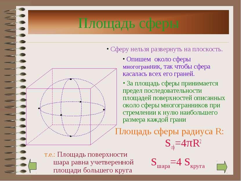 Площадь сферы Площадь сферы радиуса R: Sсф=4πR2 Сферу нельзя развернуть на пл...