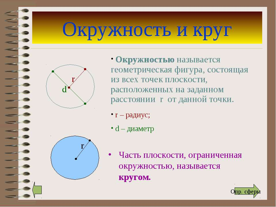 Окружность и круг Часть плоскости, ограниченная окружностью, называется круго...