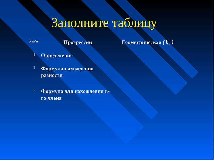 Заполните таблицу №п/п Прогрессии Геометрическая ( bn ) 1 Определение  2 Фор...