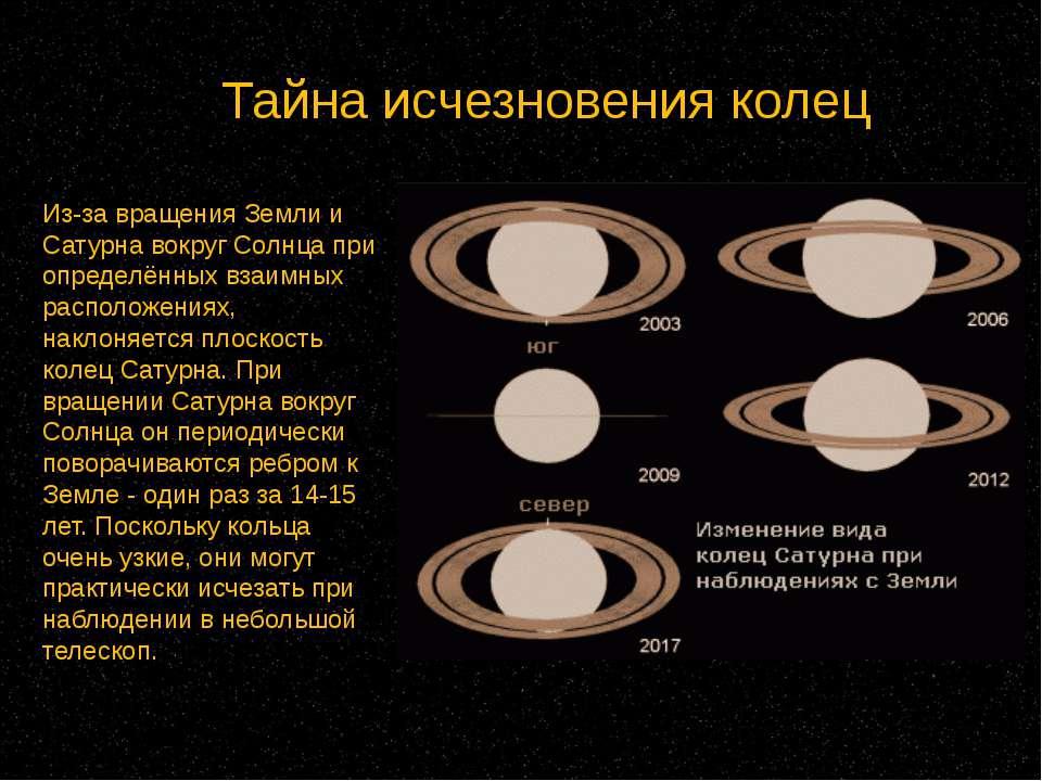 Тайна исчезновения колец Из-за вращения Земли и Сатурна вокруг Солнца при опр...