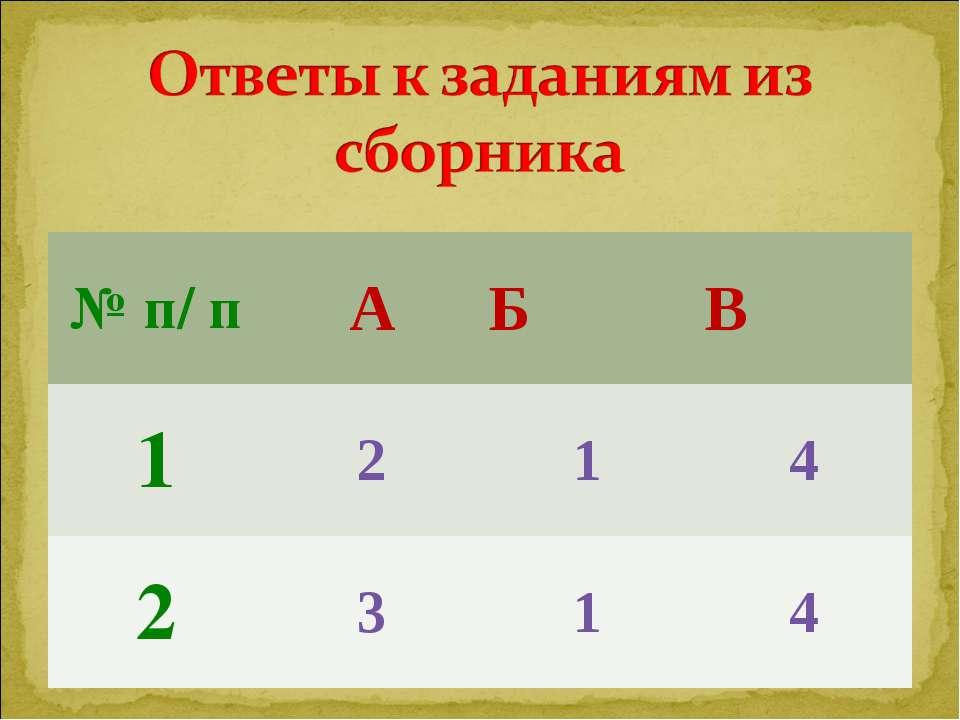 № п/ п А Б В 1 2 1 4 2 3 1 4