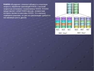 RAID50 объединяет отказоустойчивость и высокую скорость обработки транзакций ...