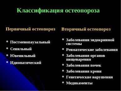 Классификация остеопороза Первичный остеопороз Постменопаузальный Сенильный Ю...