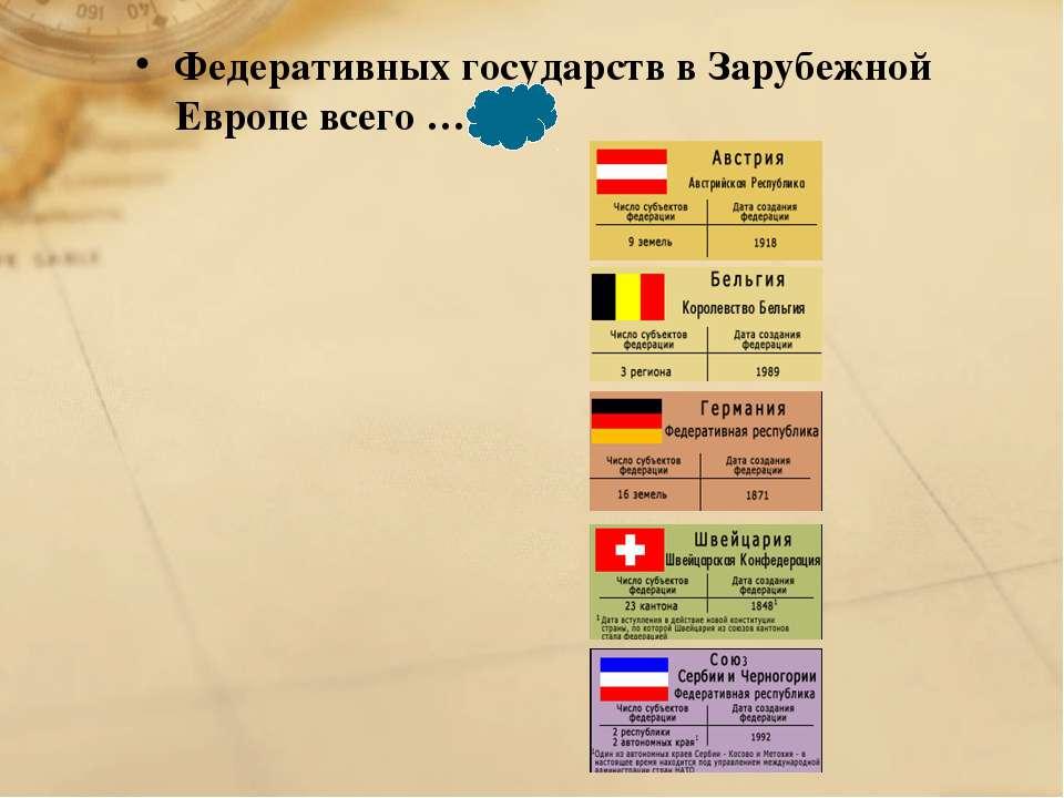 Федеративных государств в Зарубежной Европе всего …