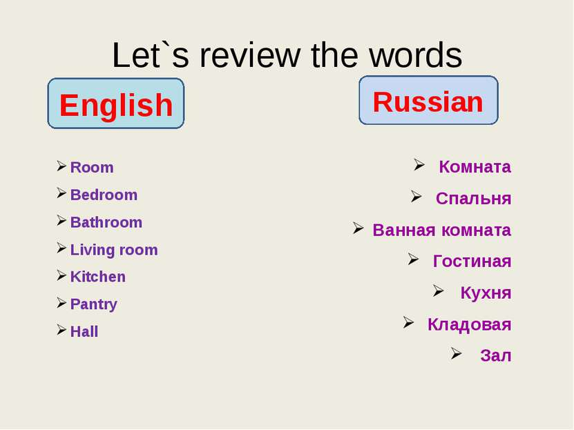 Let`s review the words Room Bedroom Bathroom Living room Kitchen Pantry Hall ...