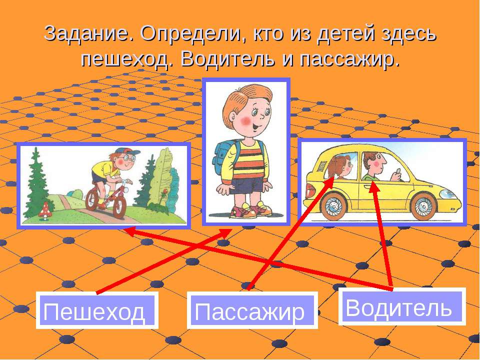 Задание. Определи, кто из детей здесь пешеход. Водитель и пассажир. Пешеход П...