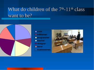 What do children of the 7th-11th class want to be?
