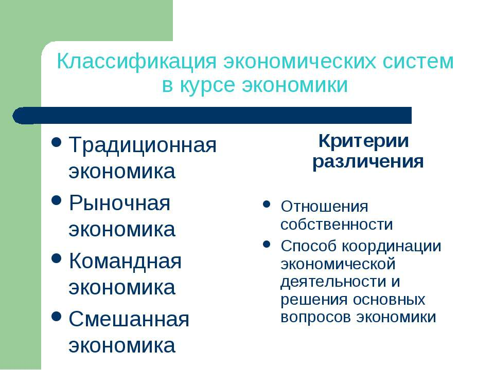 Классификация экономических систем в курсе экономики Традиционная экономика Р...