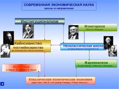 СОВРЕМЕННАЯ ЭКОНОМИЧЕСКАЯ НАУКА школы и направления Классическая политическая...