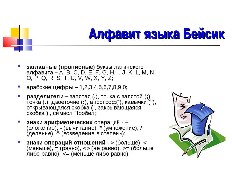 Алфавит языка Бейсик заглавные (прописные) буквы латинского алфавита – A, B, ...