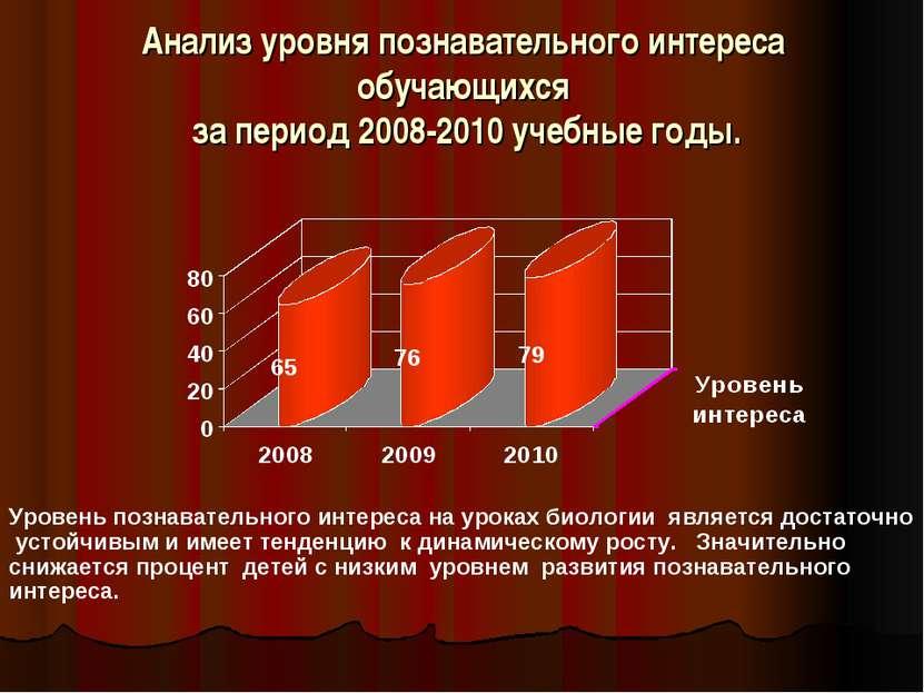 Анализ уровня познавательного интереса обучающихся за период 2008-2010 учебны...