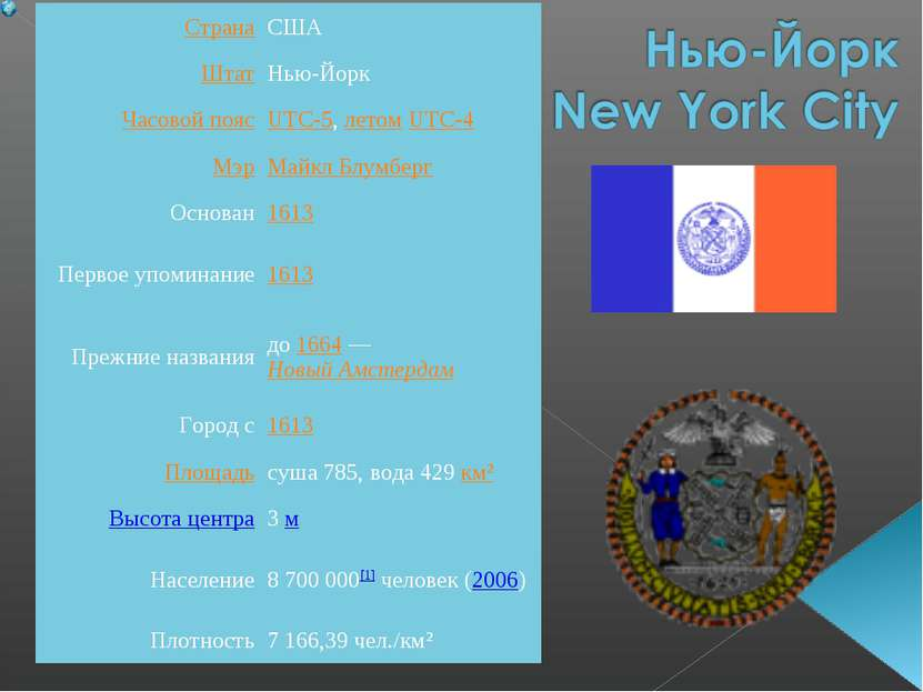Страна США Штат Нью-Йорк Часовой пояс UTC-5, летом UTC-4 Мэр Майкл Блумберг О...