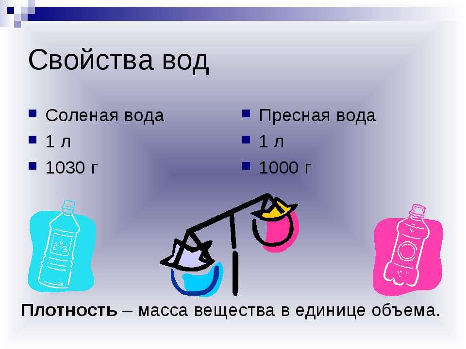 Свойства вод Соленая вода 1 л 1030 г Пресная вода 1 л 1000 г Плотность – масс...