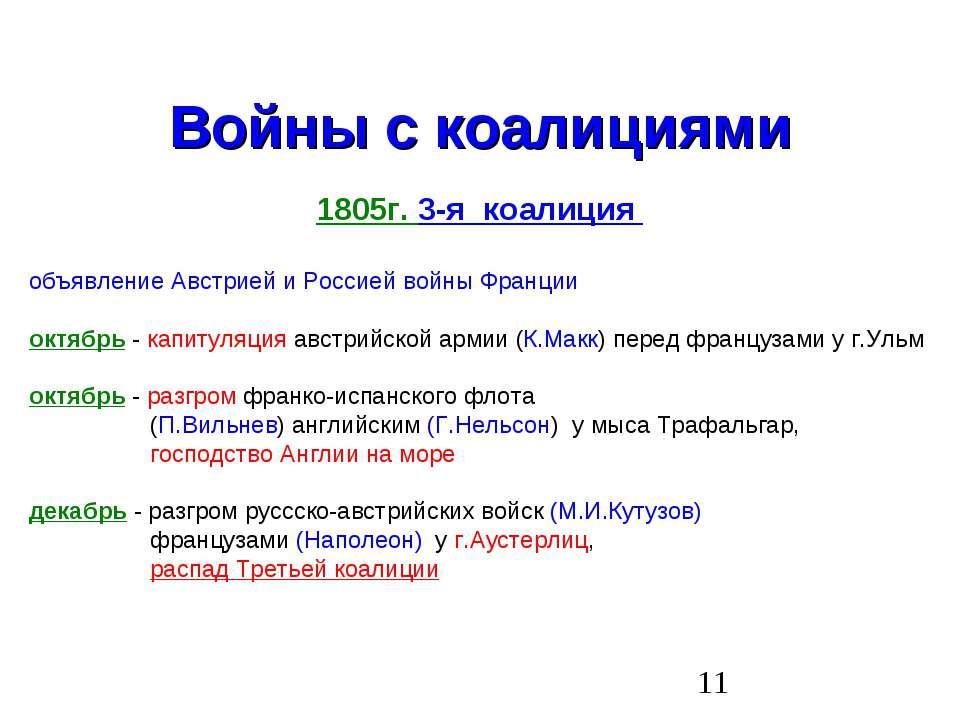 Войны с коалициями 1805г. 3-я коалиция объявление Австрией и Россией войны Фр...