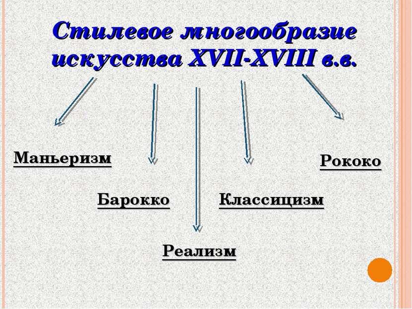 Стилевое многообразие искусства XVII-XVIII в.в. Маньеризм Барокко Классицизм ...