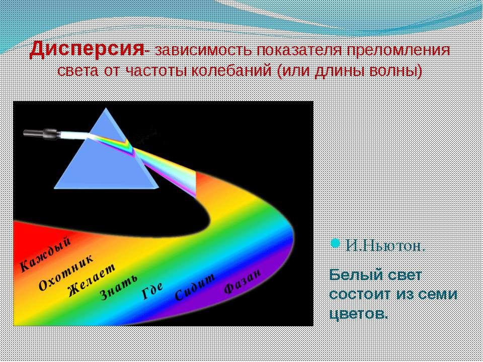 Дисперсия- зависимость показателя преломления света от частоты колебаний (или...