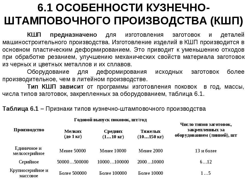 6.1 ОСОБЕННОСТИ КУЗНЕЧНО-ШТАМПОВОЧНОГО ПРОИЗВОДСТВА (КШП) КШП предназначено д...