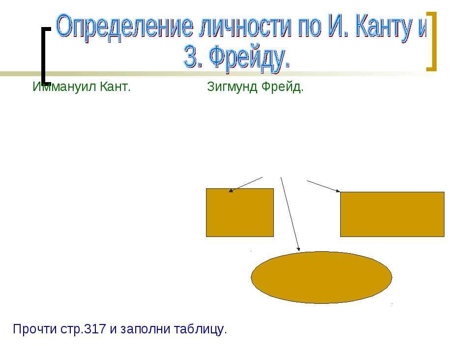 Прочти стр.317 и заполни таблицу. Иммануил Кант. Зигмунд Фрейд.
