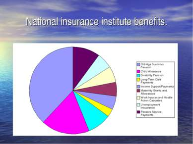 National insurance institute benefits.