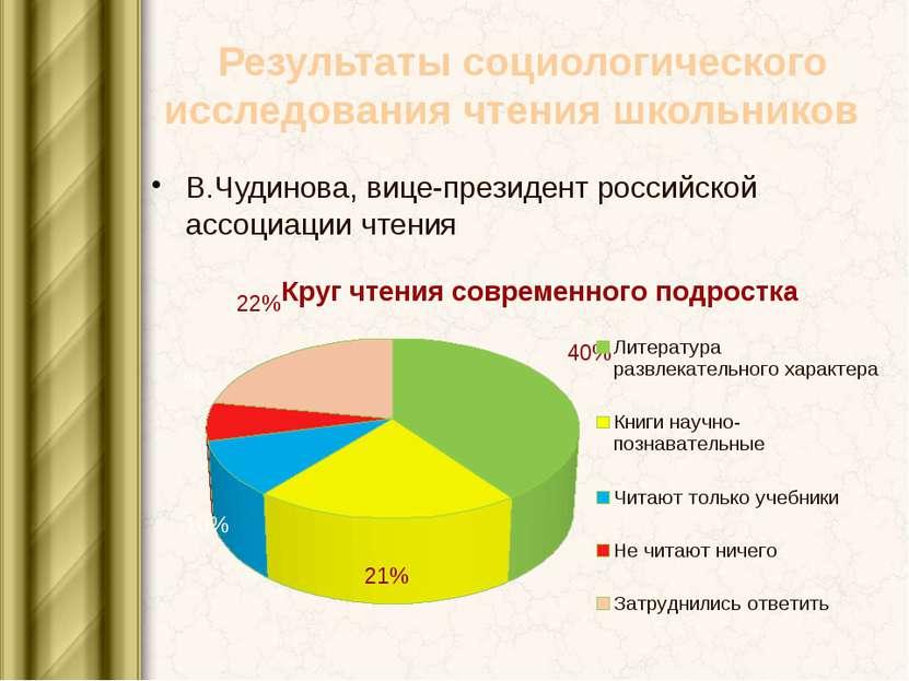Результаты социологического исследования чтения школьников В.Чудинова, вице-п...