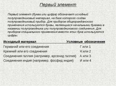 Первый элемент Первый элемент (буква или цифра) обозначает исходный полупрово...