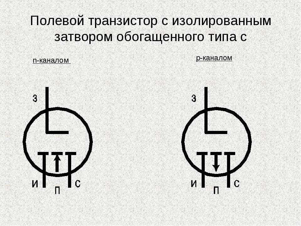 Полевой транзистор с изолированным затвором обогащенного типа с n-каналом р-к...