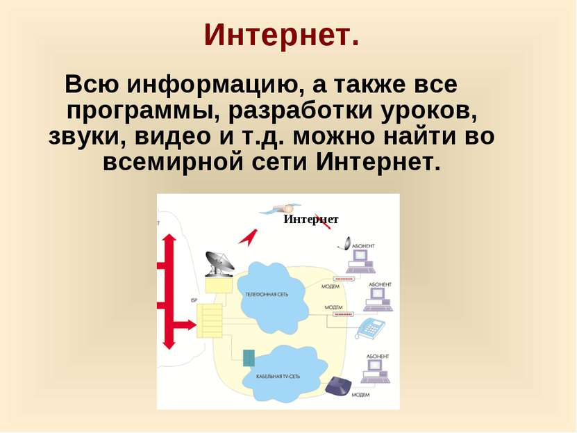 Всю информацию, а также все программы, разработки уроков, звуки, видео и т.д....