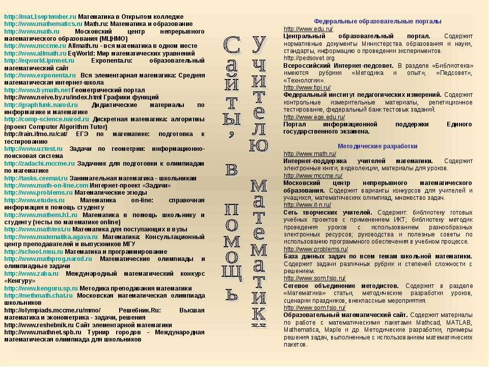 http://mat.1september.ru Математика в Открытом колледже http://www.mathematic...