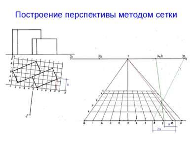 Построение перспективы методом сетки а а 2а