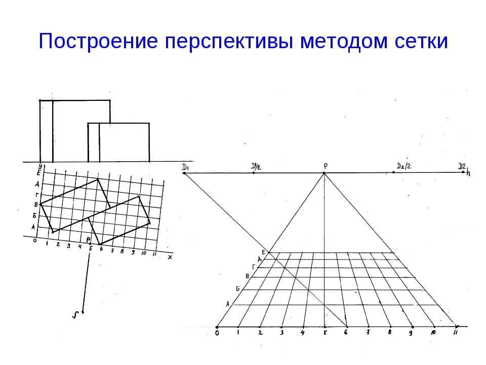 Построение перспективы методом сетки