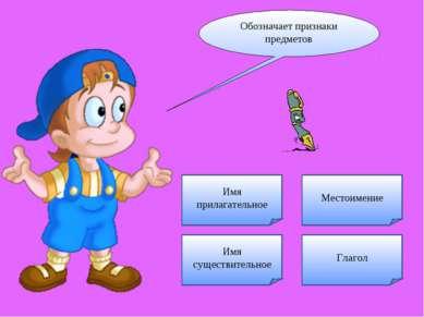 Глагол Обозначает признаки предметов Местоимение Имя прилагательное Имя сущес...