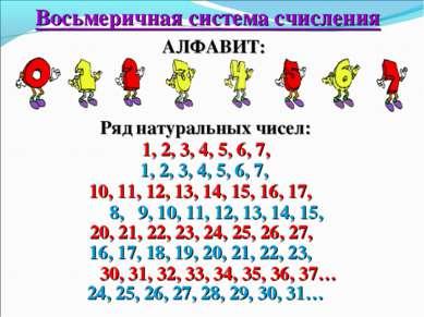 Восьмеричная система счисления АЛФАВИТ: 1, 2, 3, 4, 5, 6, 7, 1, 2, 3, 4, 5, 6...