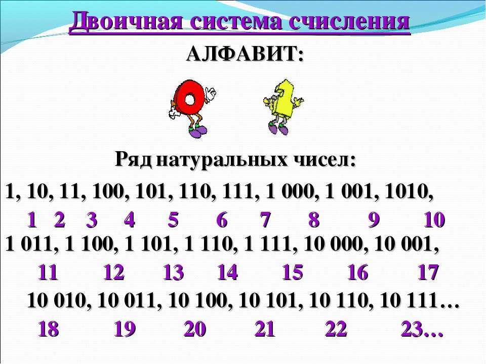 Двоичная система счисления АЛФАВИТ: 1, 10, 11, 100, 101, 110, 111, 1 000, 1 0...