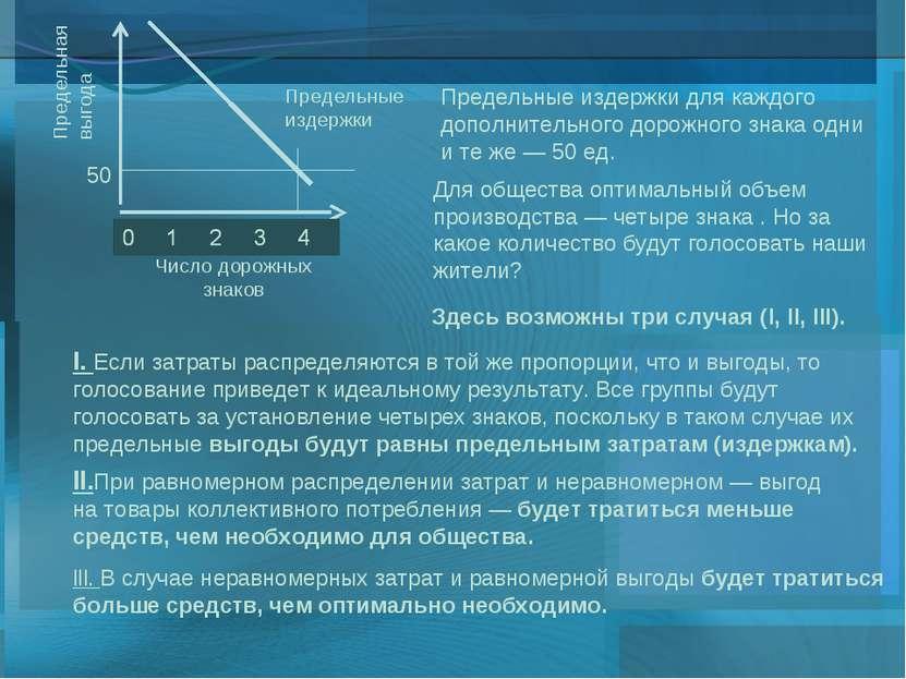 Предельные издержки Предельная выгода 50 Число дорожных знаков Для общества о...